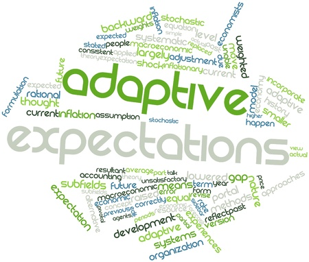 macroeconomic: Abstract word cloud for Adaptive expectations with related tags and terms