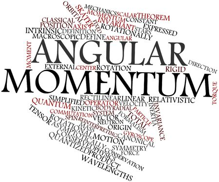 Abstract word cloud for Angular momentum with related tags and terms