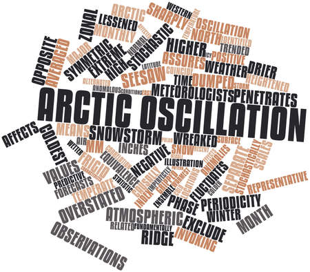 weaker: Abstract word cloud for Arctic oscillation with related tags and terms Stock Photo