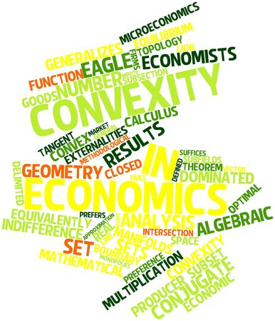 implies: Abstract word cloud for Convexity in economics with related tags and terms