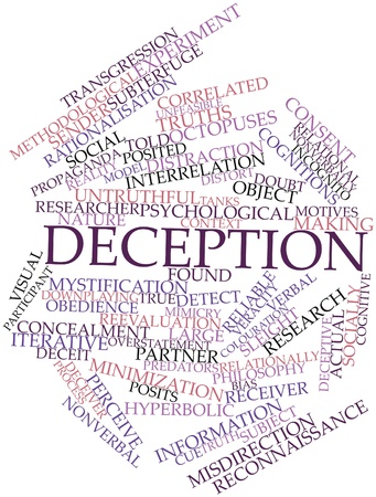 correlated: Abstract word cloud for Deception with related tags and terms