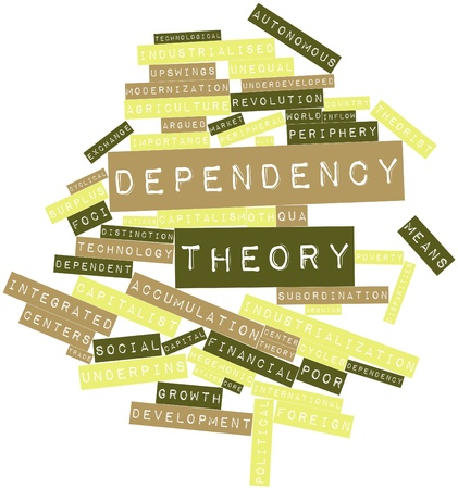 protectionism: Abstract word cloud for Dependency theory with related tags and terms