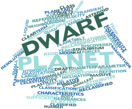 smallest: Abstract word cloud for Dwarf planet with related tags and terms