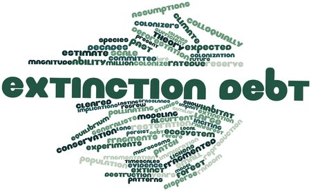extinction: Abstract word cloud for Extinction debt with related tags and terms
