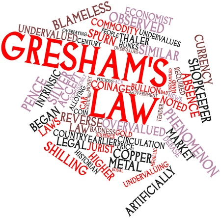 Abstract word cloud for Greshams law with related tags and terms