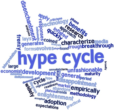 economist: Abstract word cloud for Hype cycle with related tags and terms