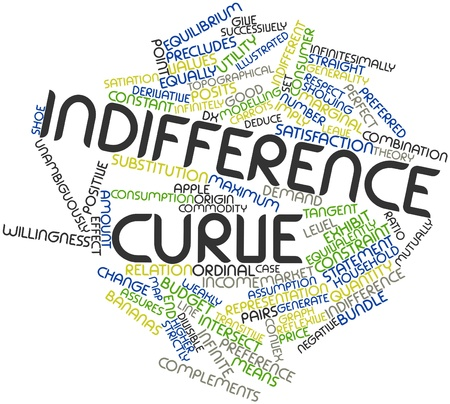 deduce: Abstract word cloud for Indifference curve with related tags and terms