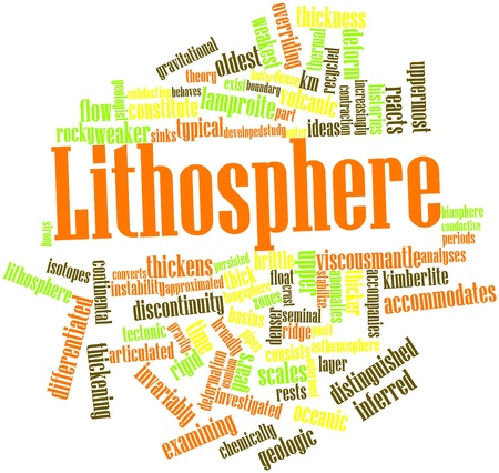 isotopes: Abstract word cloud for Lithosphere with related tags and terms