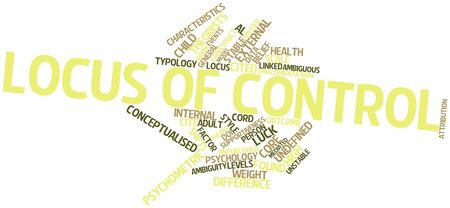 beliefs: Abstract word cloud for Locus of control with related tags and terms