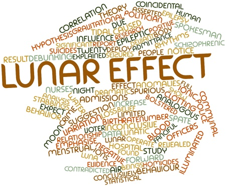 inconclusive: Abstract word cloud for Lunar effect with related tags and terms Stock Photo