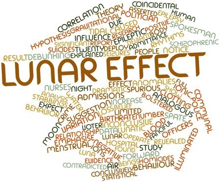 hipotesis: Nube palabra abstracta para efecto Lunar con las etiquetas y términos relacionados