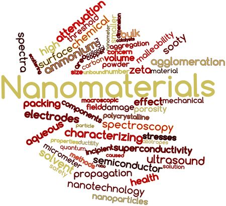 characterization: Abstract word cloud for Nanomaterials with related tags and terms