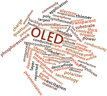triplet: Abstract word cloud for OLED with related tags and terms