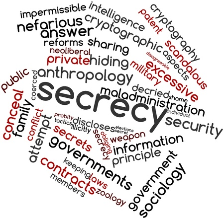 secrecy: Abstract word cloud for Secrecy with related tags and terms