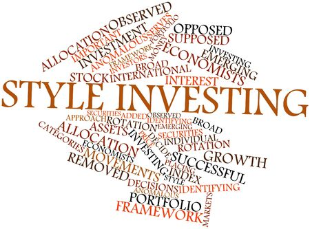 Abstract word cloud for Style investing with related tags and terms