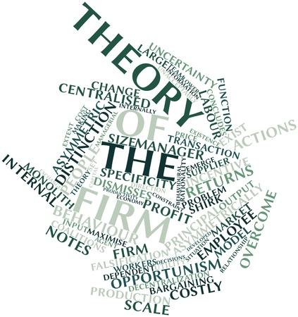downsized: Abstract word cloud for Theory of the firm with related tags and terms