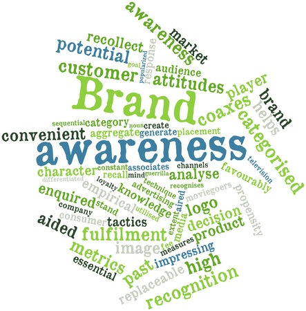 subtly: Abstract word cloud for Brand awareness with related tags and terms Stock Photo