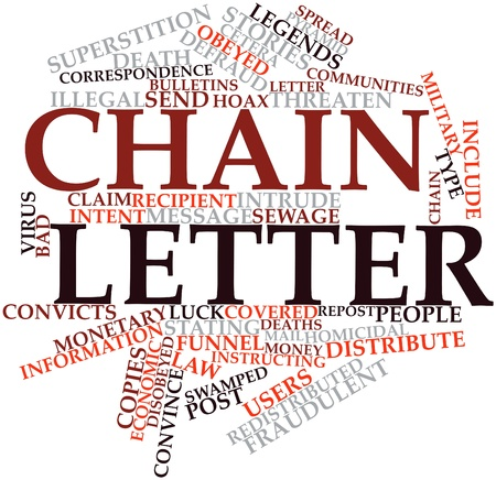 swamped: Abstract word cloud for Chain letter with related tags and terms