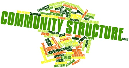 implicit: Abstract word cloud for Community structure with related tags and terms Stock Photo