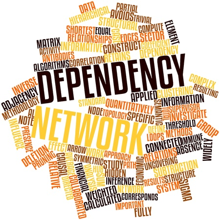 corresponds: Abstract word cloud for Dependency network with related tags and terms