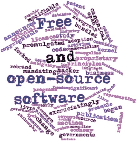 coined: Abstract word cloud for Free and open-source software with related tags and terms Stock Photo