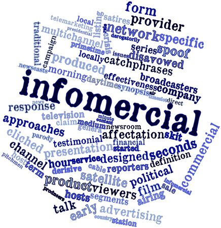 spoof: Abstract word cloud for Infomercial with related tags and terms