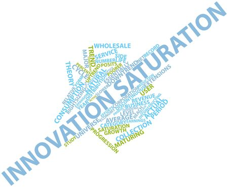posits: Abstract word cloud for Innovation saturation with related tags and terms