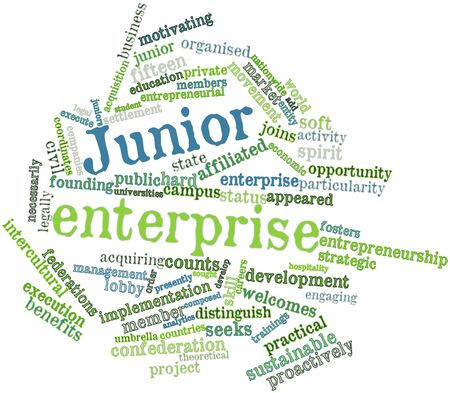 practical: Abstract word cloud for Junior enterprise with related tags and terms