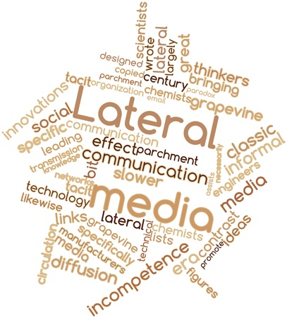 necessarily: Abstract word cloud for Lateral media with related tags and terms Stock Photo