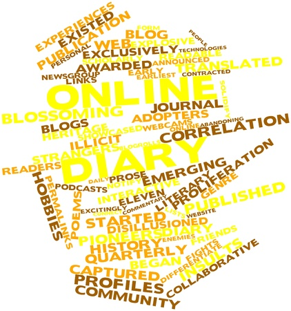 call log: Abstract word cloud for Online diary with related tags and terms