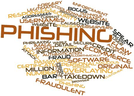 spoof: Abstract word cloud for Phishing with related tags and terms