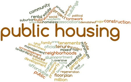 Abstract word cloud for Public housing with related tags and terms