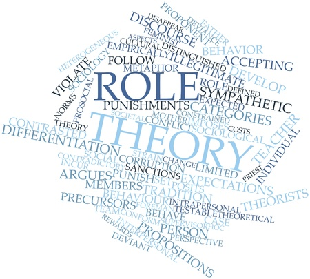 socially: Abstract word cloud for Role theory with related tags and terms