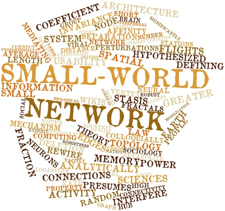 cortical: Abstract word cloud for Small-world network with related tags and terms