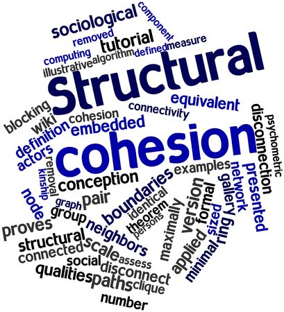 cohesion: Abstract word cloud for Structural cohesion with related tags and terms