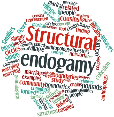 ancestors: Abstract word cloud for Structural endogamy with related tags and terms