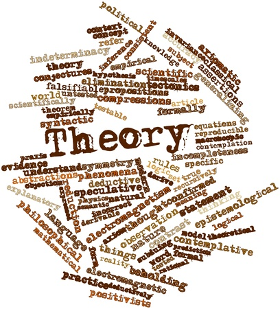 explanatory: Abstract word cloud for Theory with related tags and terms