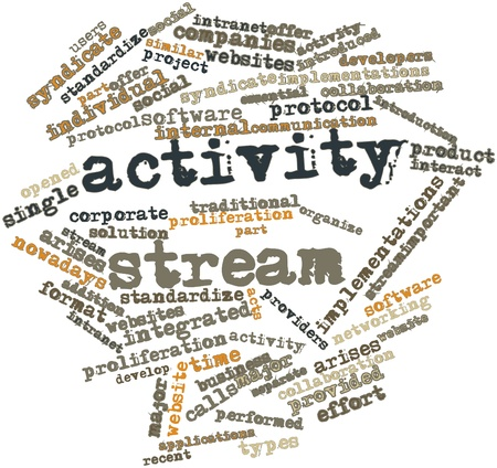 implementations: Abstract word cloud for Activity stream with related tags and terms