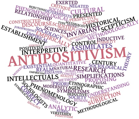 deterministic: Abstract word cloud for Antipositivism with related tags and terms Stock Photo