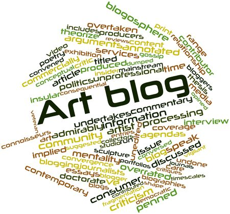 implied: Abstract word cloud for Art blog with related tags and terms