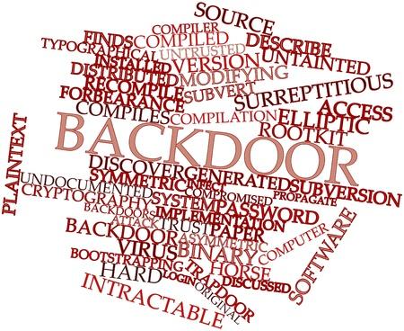関連タグと用語とバックドアの抽象的な単語の雲