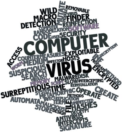 png: Abstract word cloud for Computer virus with related tags and terms