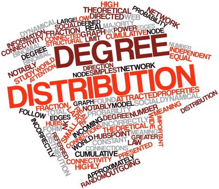 dynamical: Abstract word cloud for Degree distribution with related tags and terms Stock Photo
