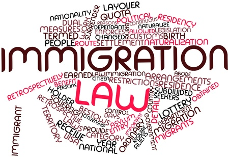 Abstract word cloud for Immigration law with related tags and terms