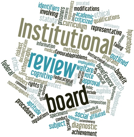 Abstract word cloud for Institutional review board with related tags and terms