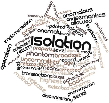 attempted: Abstract word cloud for Isolation with related tags and terms Stock Photo