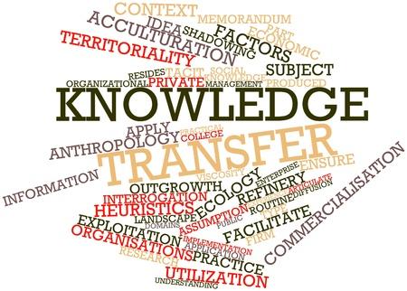 increasingly: Word cloud astratto per il trasferimento di conoscenze con tag correlati e termini