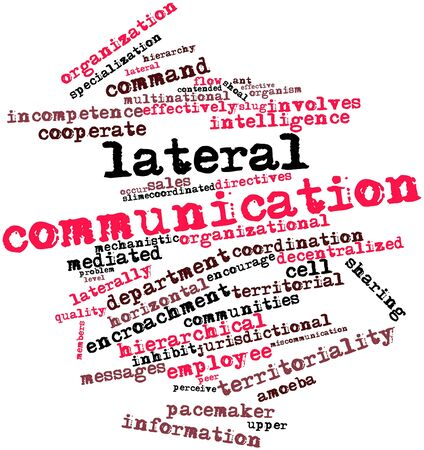 interchangeably: Abstract word cloud for Lateral communication with related tags and terms
