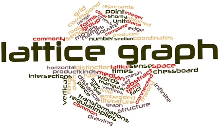 obtained: Abstract word cloud for Lattice graph with related tags and terms