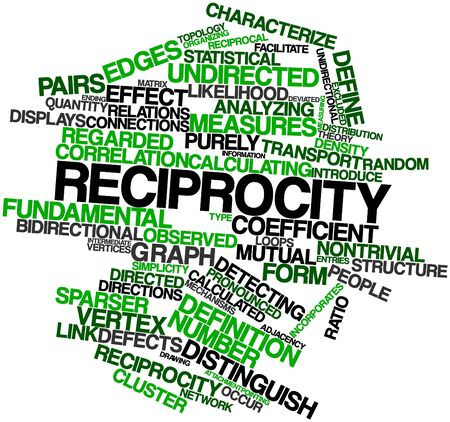 Abstract word cloud for Reciprocity with related tags and terms